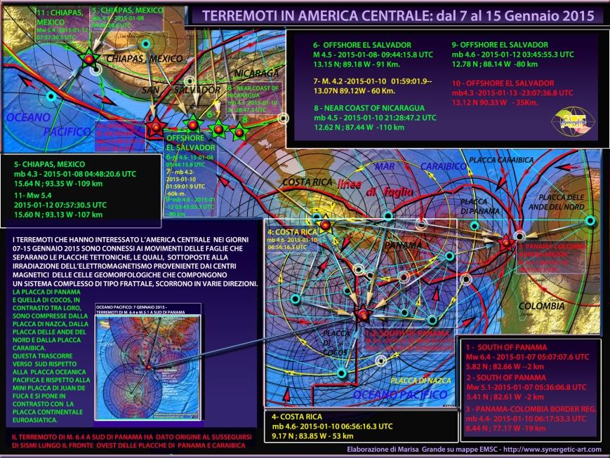 Blog-template-file-place NERO + CENTRO AMERICA DAL 7 AL 15 GENN 2015  psd